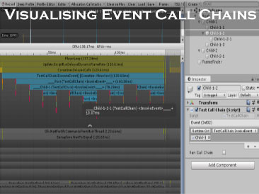 Visualising Event Call Chains